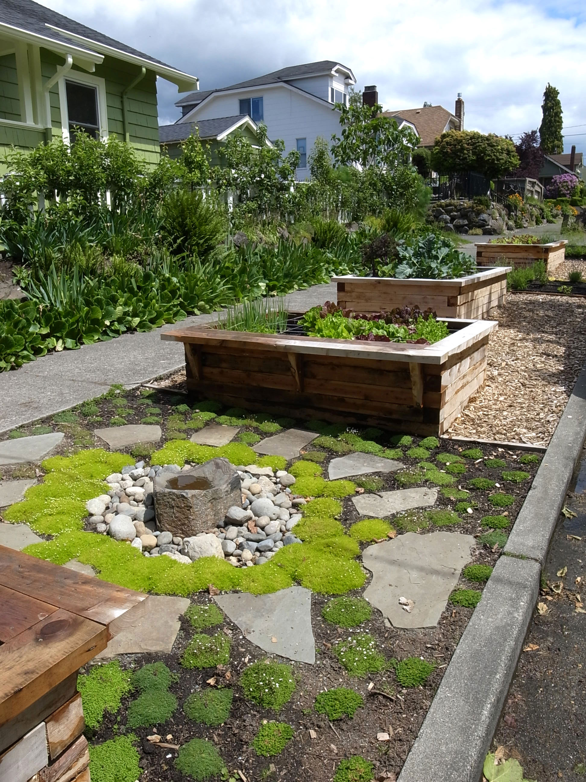Edible Landscaping Ideas for Front Yard - Sunset - Sunset ...