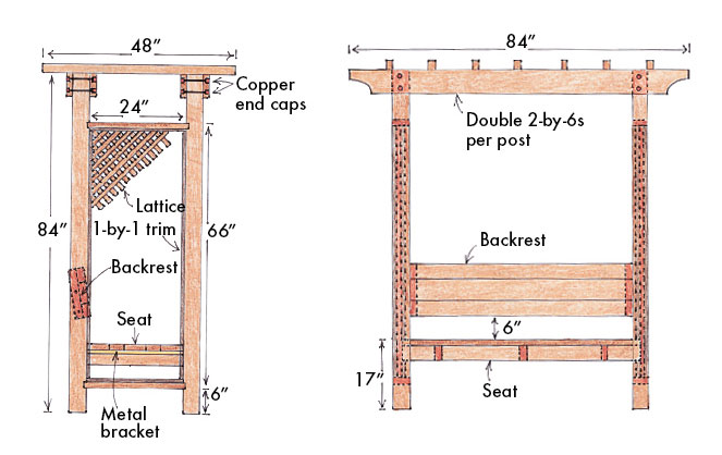 How To Build A Garden Arbor Bench Sunset Magazine