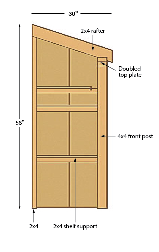 Recycling Center Diagram side View