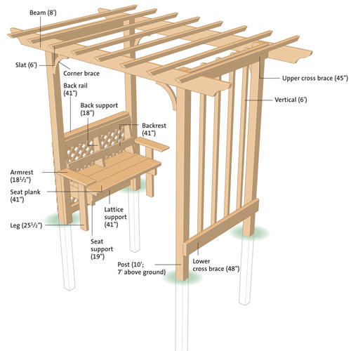 how to build an arbor step by step sunset magazine. Black Bedroom Furniture Sets. Home Design Ideas