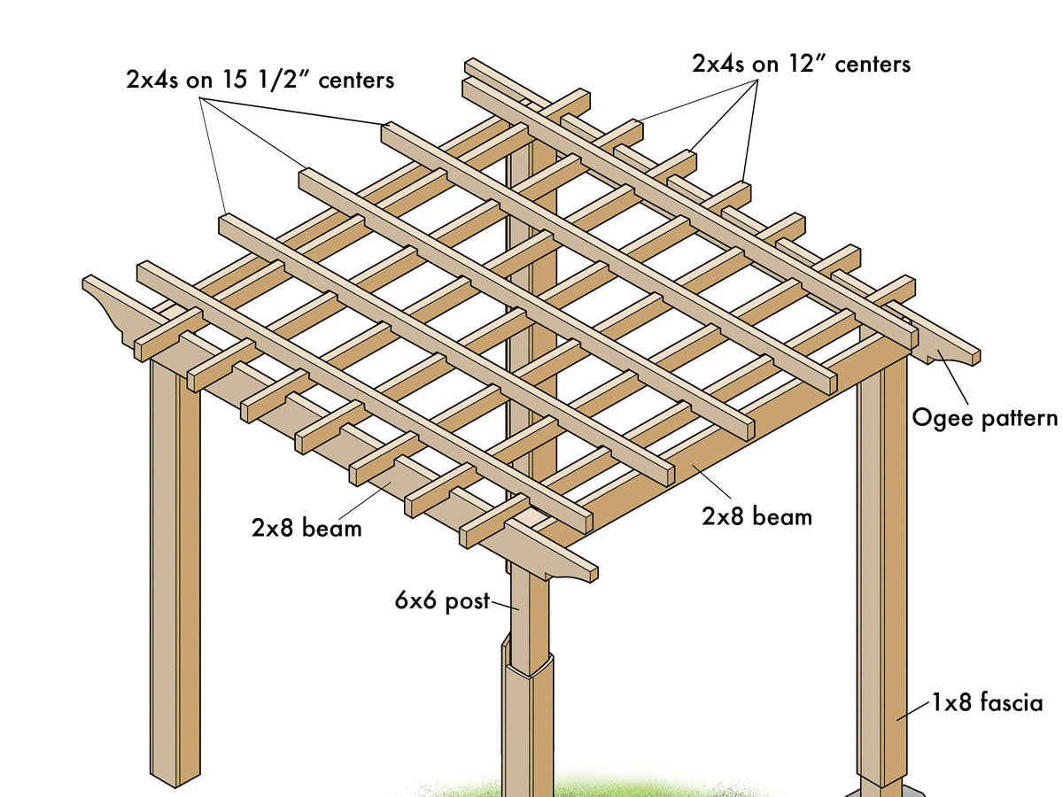 Patio trellis plan
