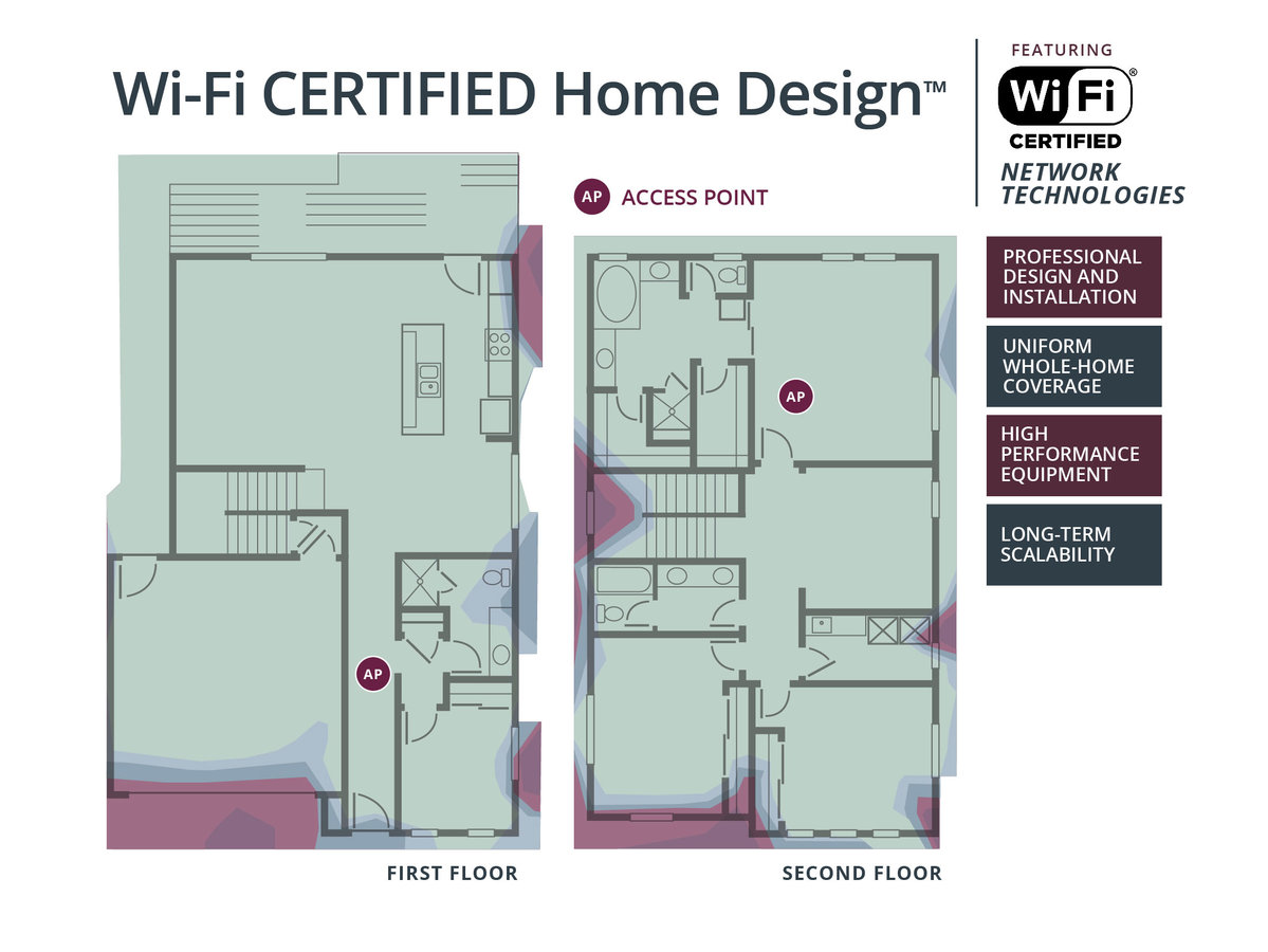 Wi-Fi Alliance's Wi-Fi CERTIFIED Home Design