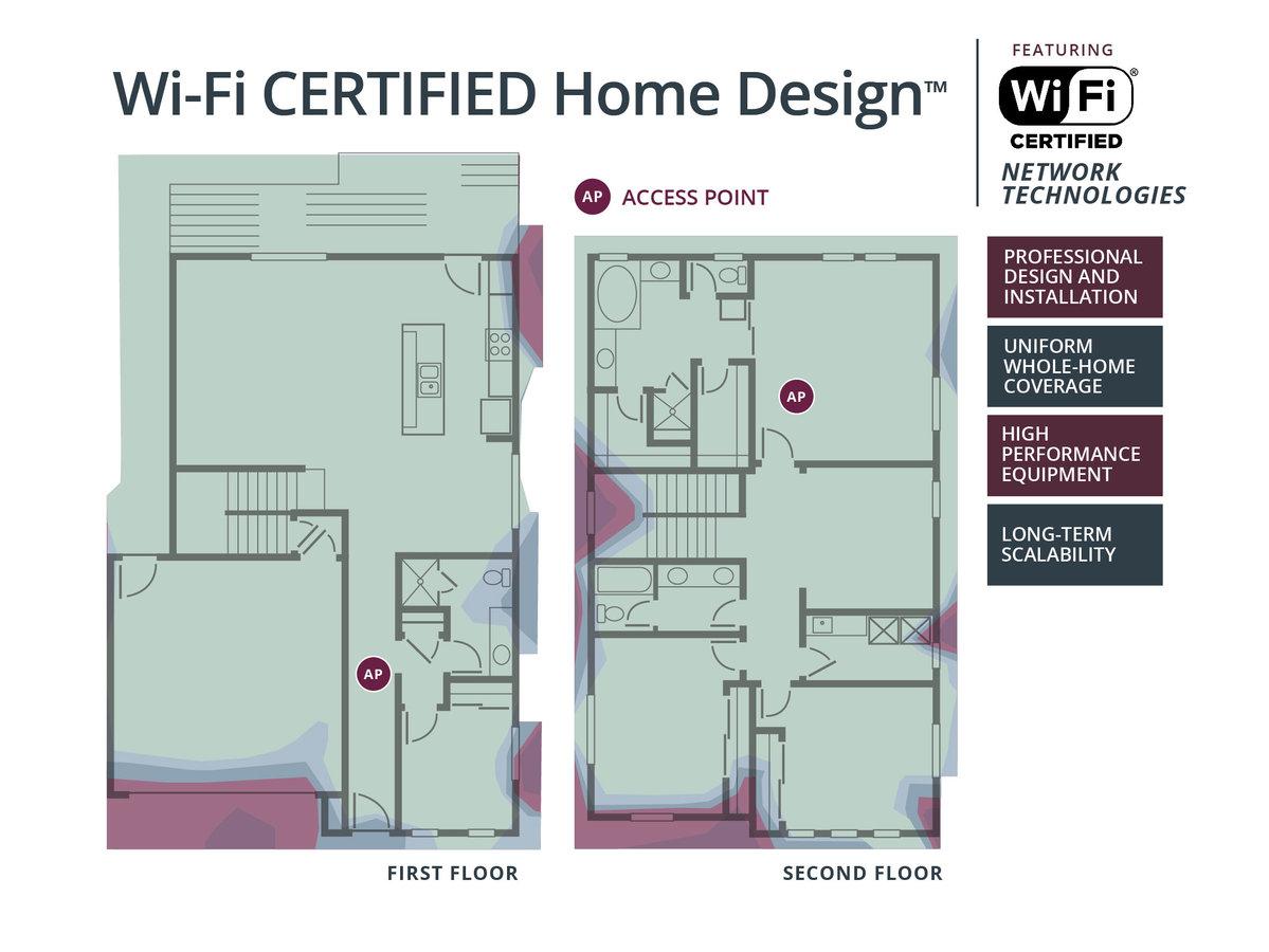 Wi Fi Allianceu0027s Wi Fi CERTIFIED Home Design