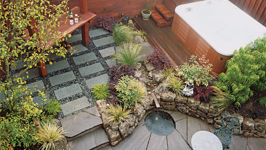 small space patios - Patio Ideas For Small Gardens